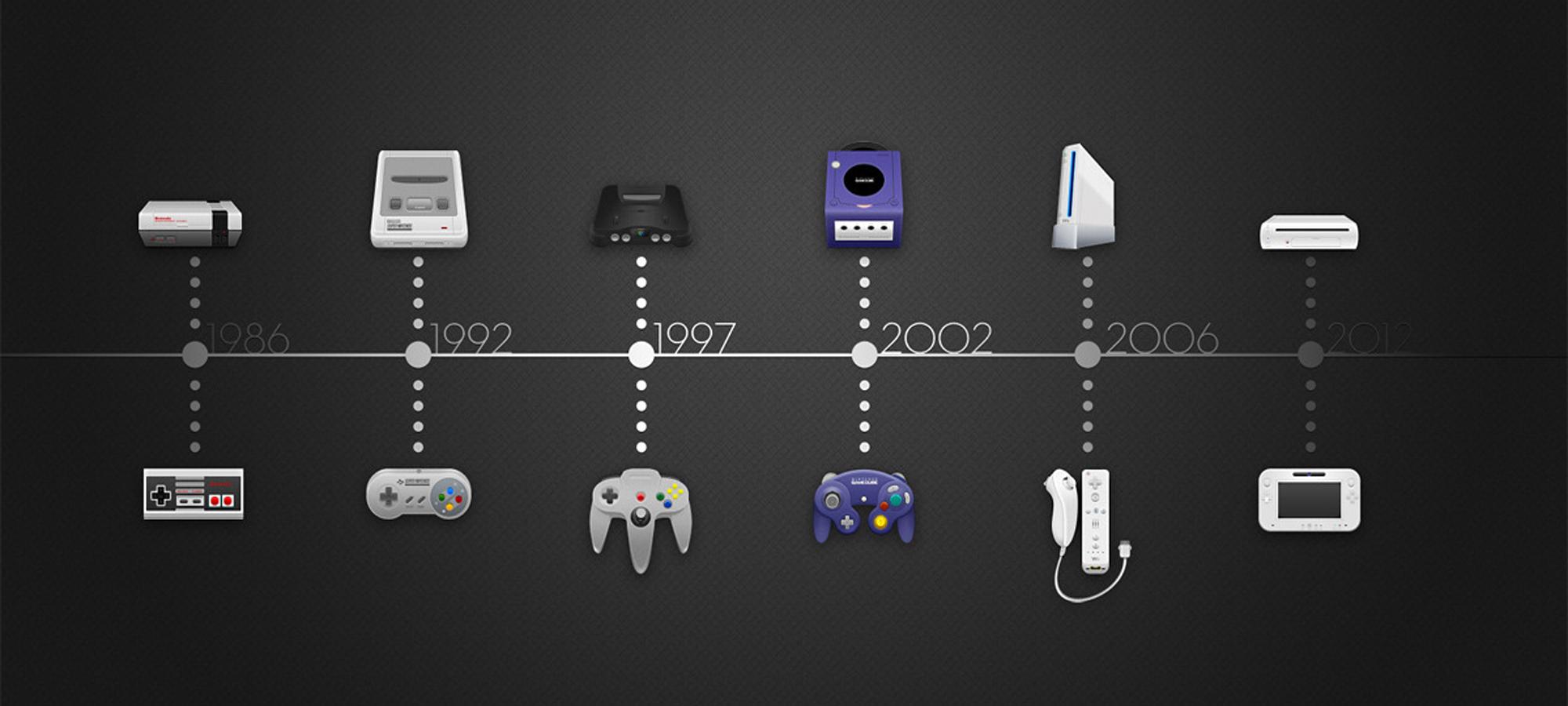 Nintendo sales